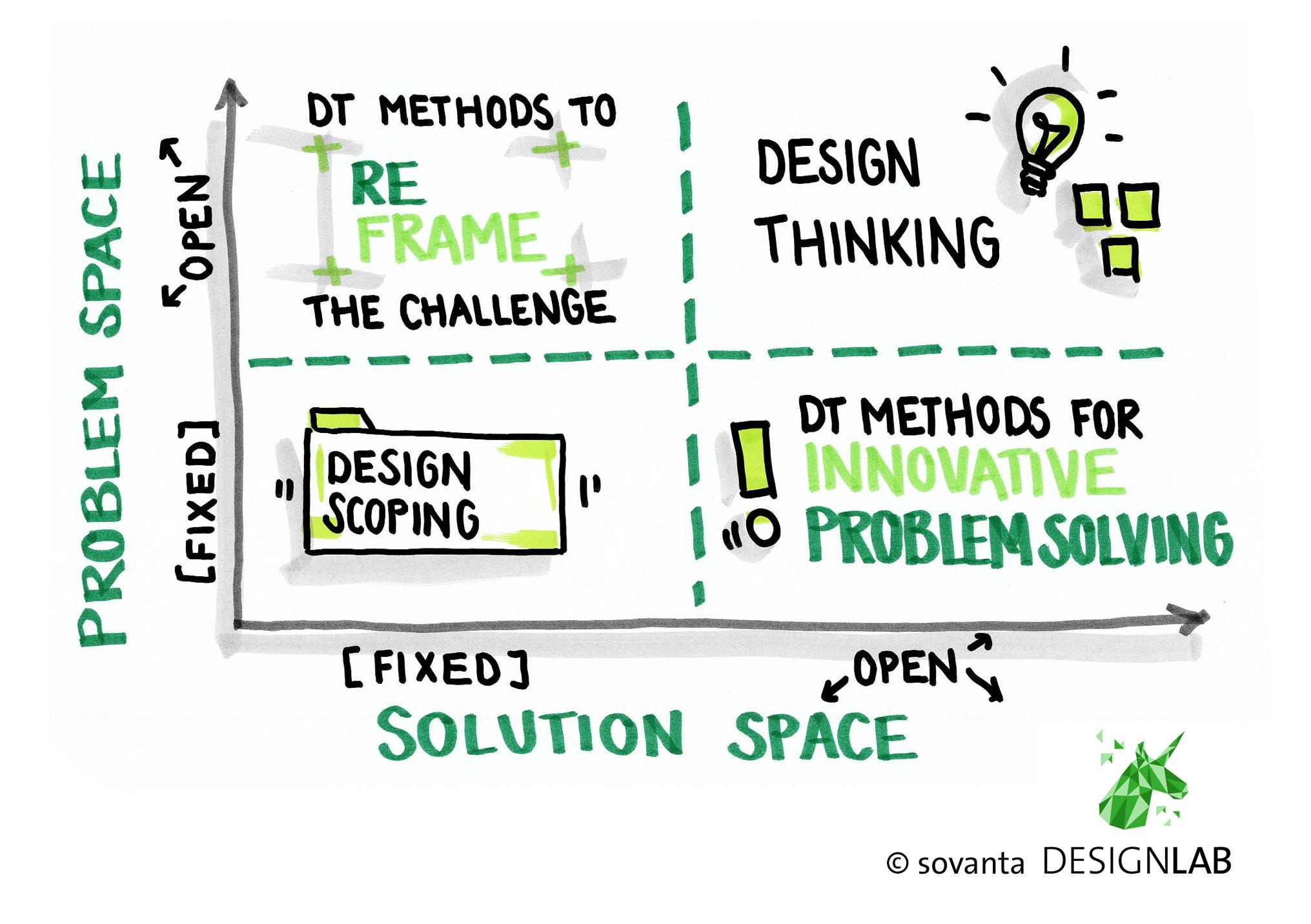 HR Thinking1
